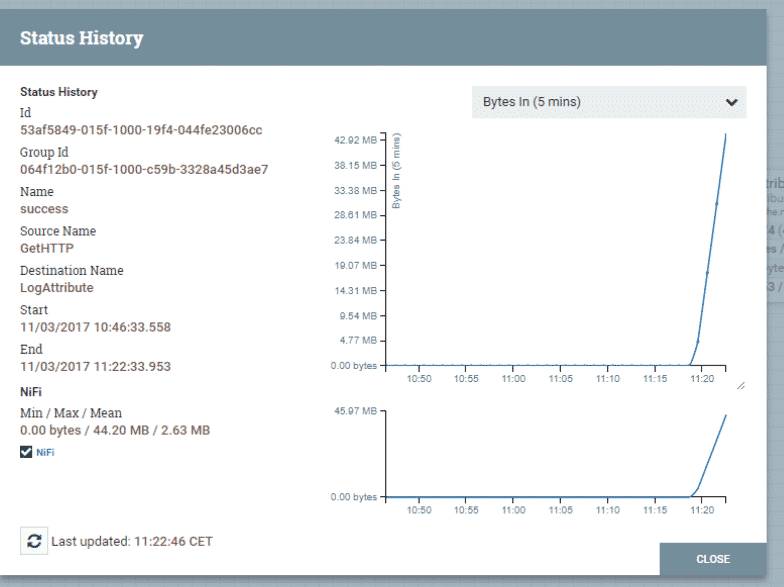 Details du statut du processeur - Apache NiFi